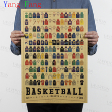 Basketball uniforms jersey Vintage poster Crafts bar cafe design retro painting living room bar paper print picture 51*35cm(China)