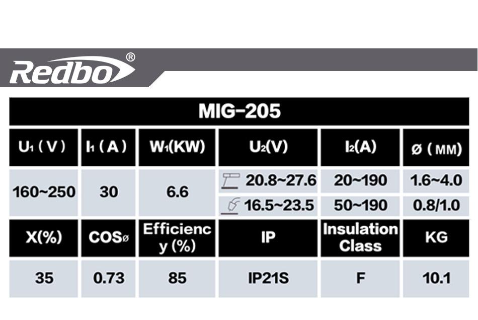 Expert-MIG-205-Redbo-_16