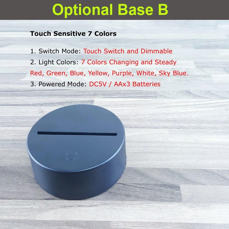 Base B