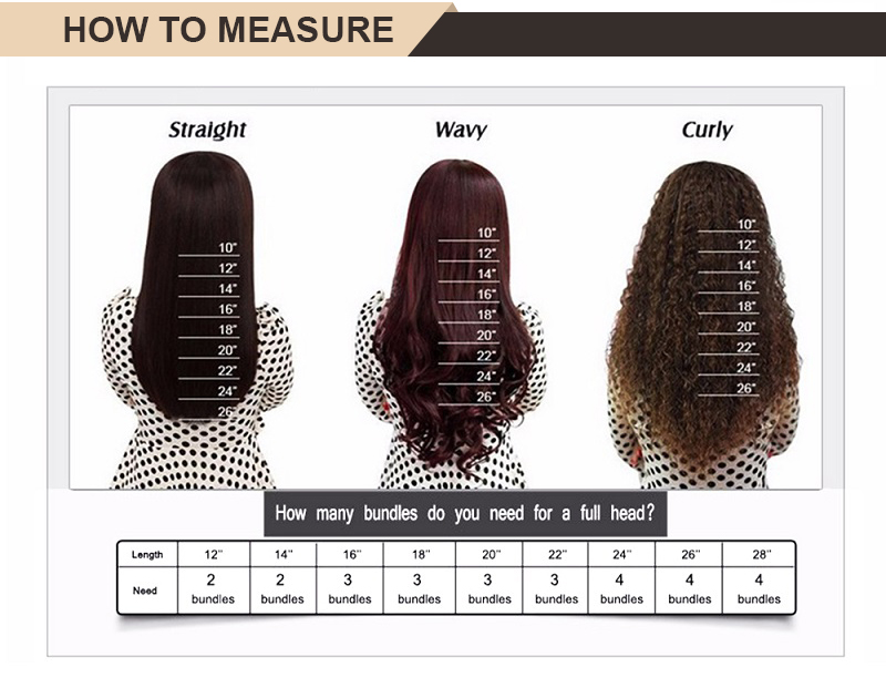 7. How to measure