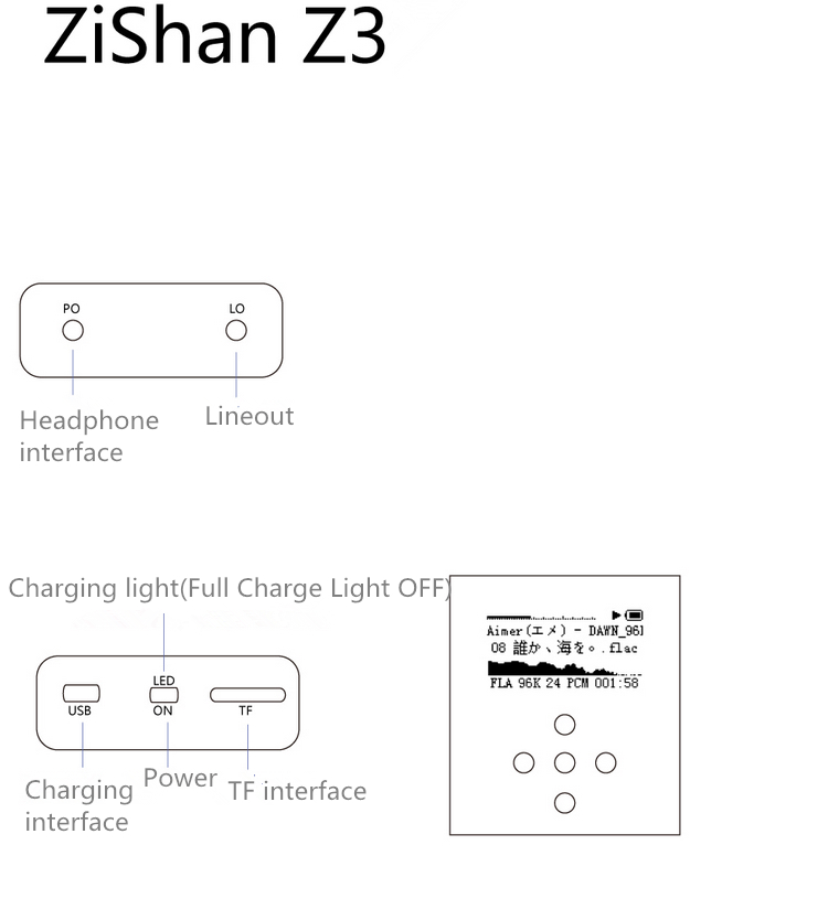 DIY MP3 Zishan Z3 Lossless HiFi Music Player Support Headphone Amplifier DAC AK4490 USB Sound card DSD256 Z1 Z2 Upgrade