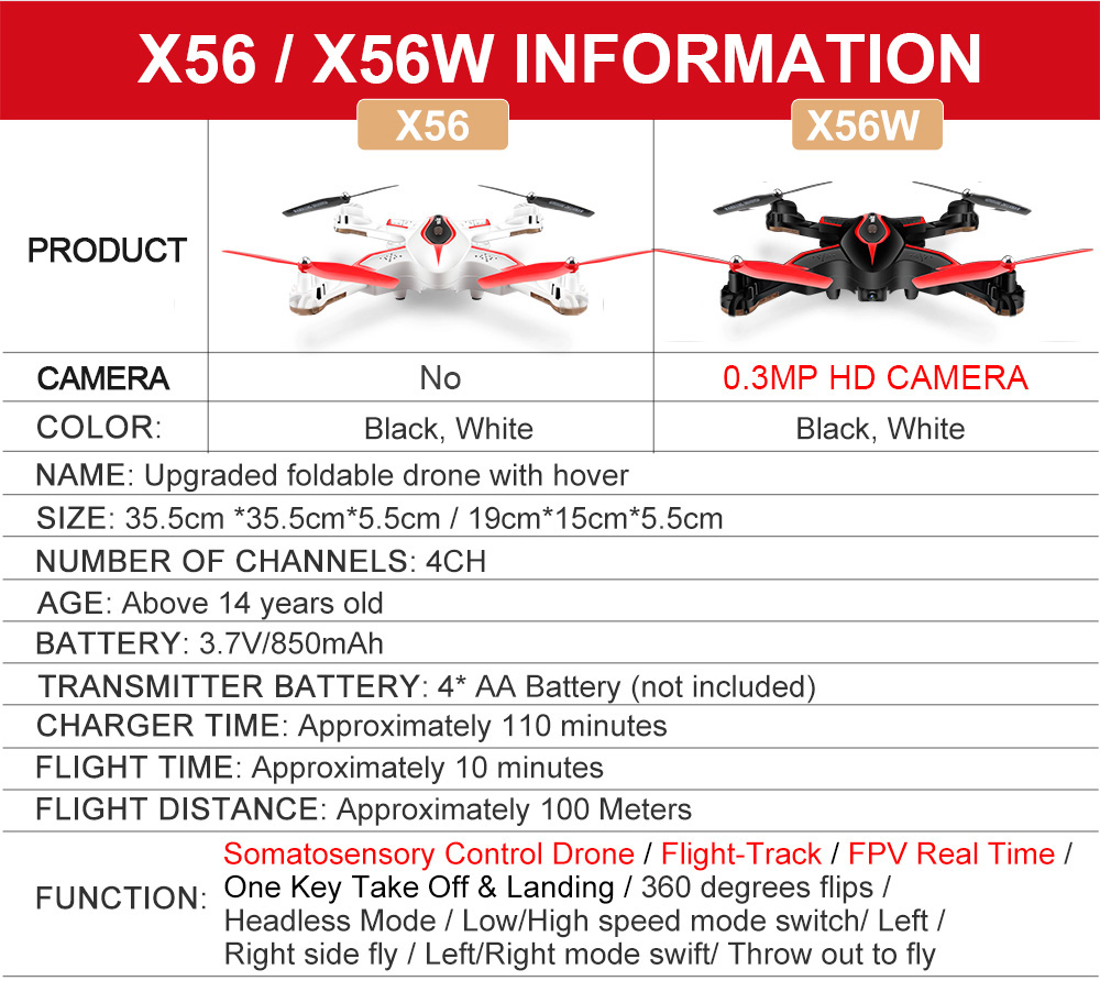 SYMA X56W Selfies Drone With HD WiFi Camera APP Control Quadcopter Helicopter Height Hold Mode Wifi Real-time Sharing Video