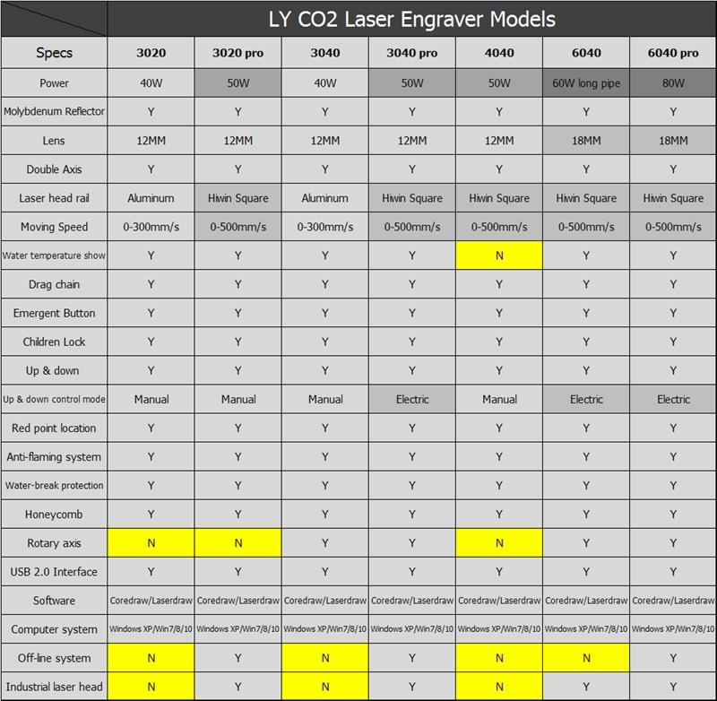 laser 3040 (7)