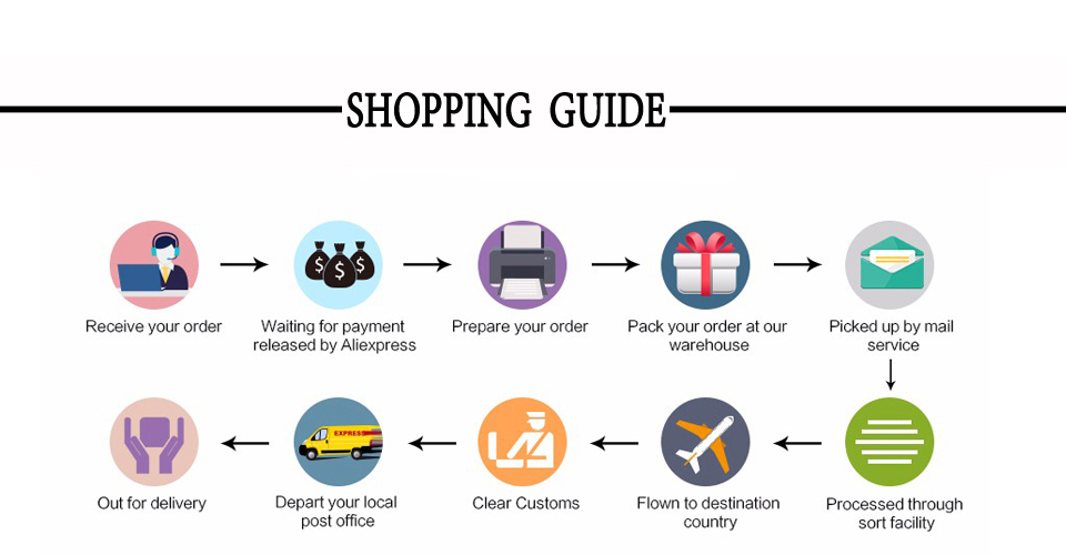 4shopping guide