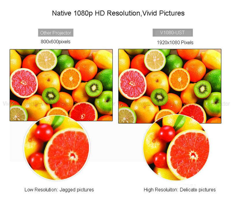 Vivicine 1080p Ultra Short Throw Projector (120)