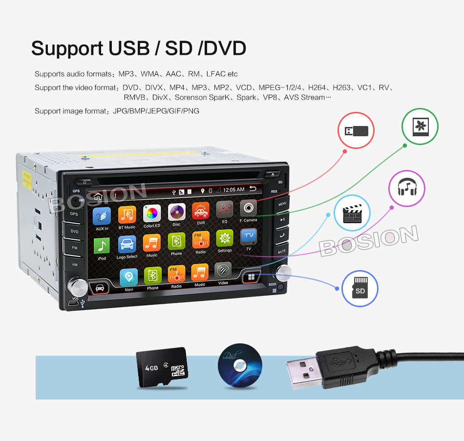 2016 NEW! Android 6.0 2 DIN Car DVD Radio GPS Stereo Wifi 3G DVR OBD2 BT 1.2GHz Car Stereo Radio Bluetooth(China (Mainland))