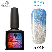 Saviland 10 ml 25 colors Hot Selling Temperature Change Nail Polish Soak Off UV Gel Varnish Thermo Mood Color Glitter Varnish(China)