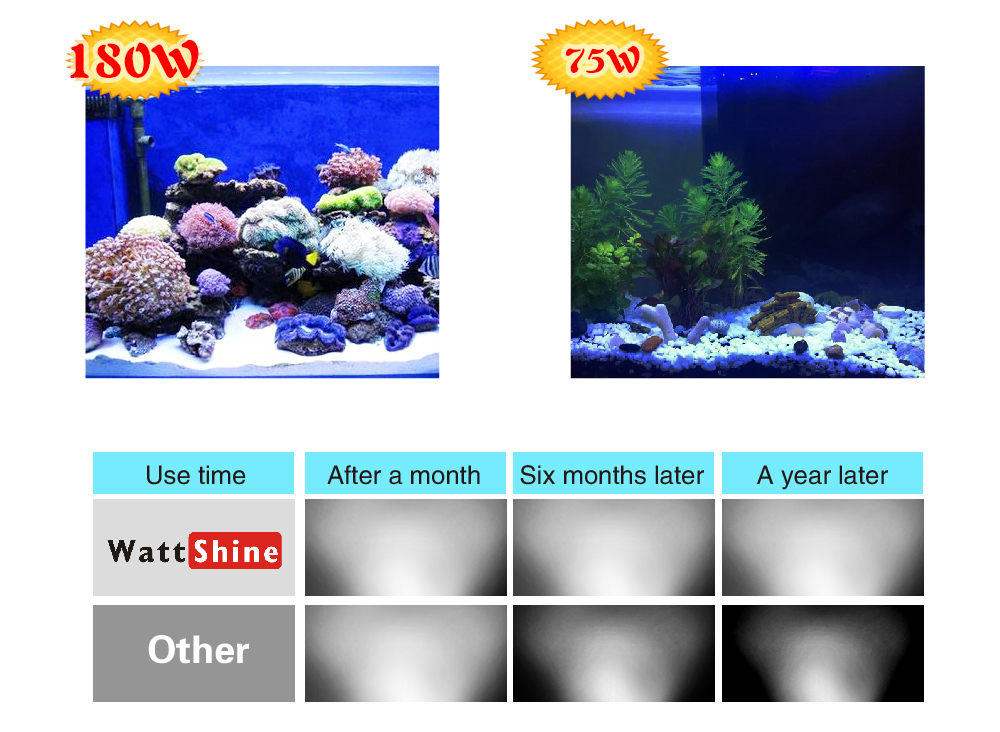 LED Aquarium Light 180W Series Dimmable Full Spectrum For Coral Reef Grow For Plants Fish Tank Aquarium Decorations Include (13)