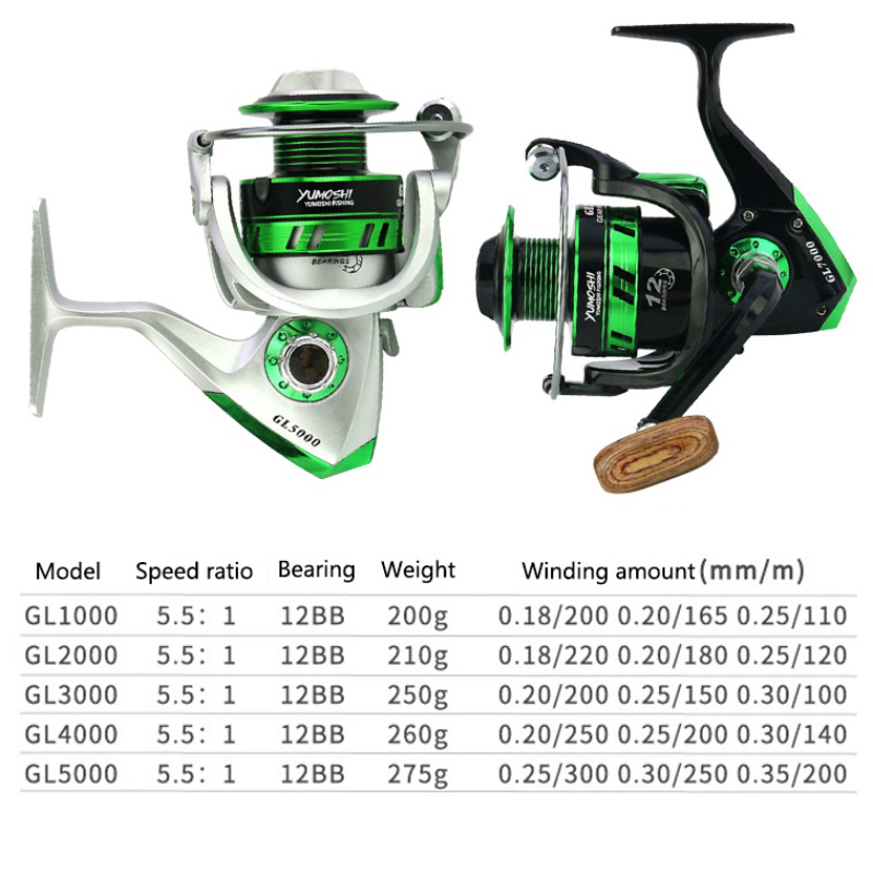Spinning Reel, iBuyXi.com, Fishing Accessories, Fishing, Fishing Reel, Fishing Equipment, Camping