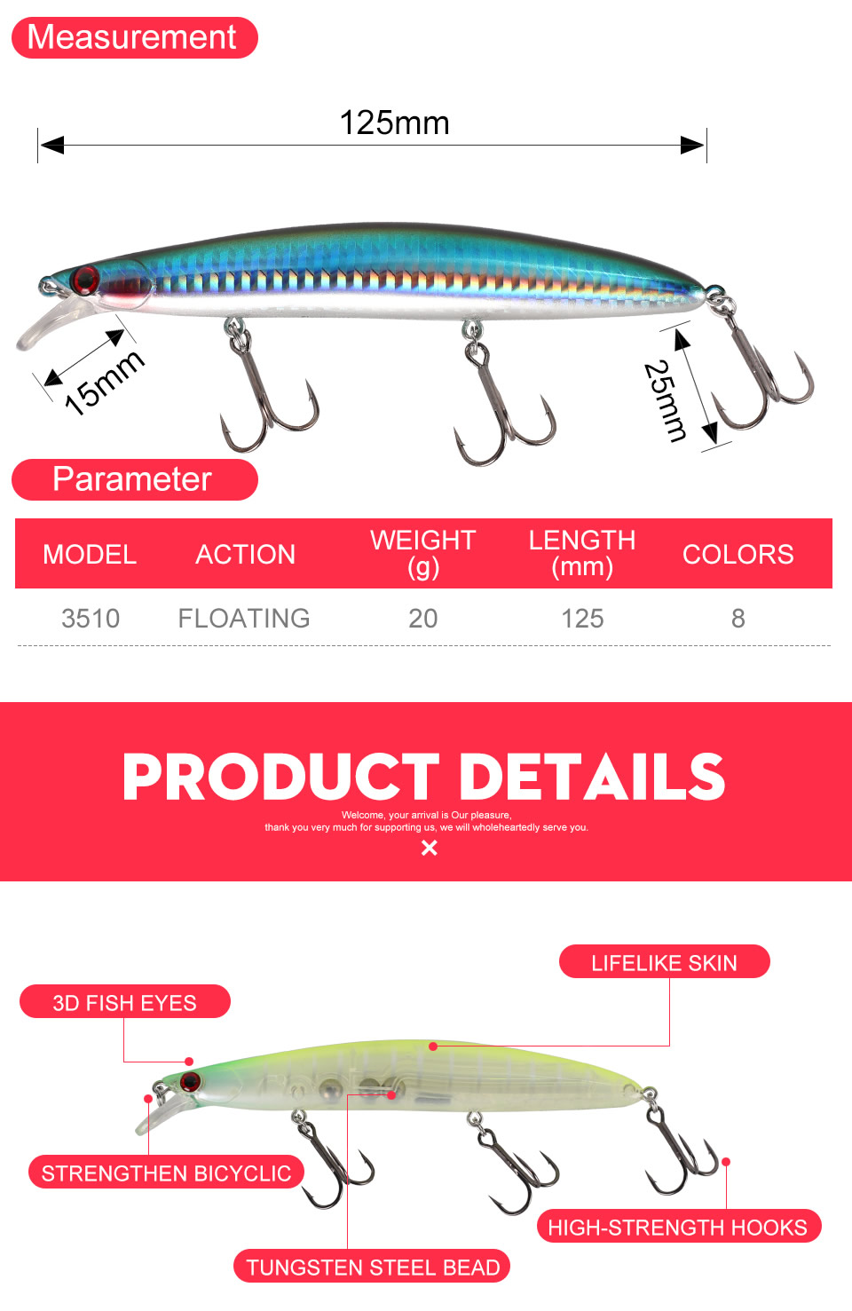 Kingdom 2019 Professional Floating JERKBAIT Fishing Lures 125mm 20g Wobblers Minnow Hard Baits Depth 0.2-0.4m Bass Pike Bait Lure (3)