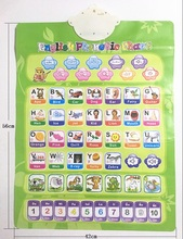 Russian& English Learning Machine Electronic Baby Alphabet Music Toy Educational Phonetic Chart Early Language Sound Toy