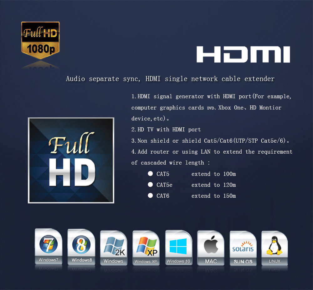 HSV891W 150m Wireless HDMI Extender 5.8GHz 1080P HDMI Wireless Transmitter and Receiver with Audio Extractor for HDTV STB DVD (6)