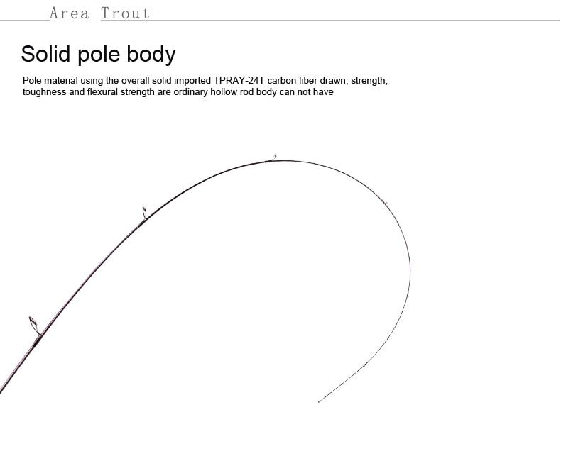 Tsurinoya 4' 6 UL Carbon Spinning Rod 1-6g Lure Weight, 2-6lb Line Weight Ultralight Fuji Fishing Rod Carbon Ul Spin Rod  (7)