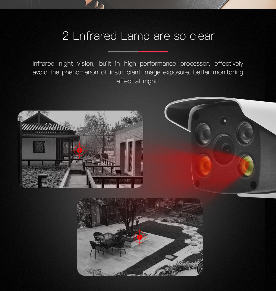c18s infrared night vision