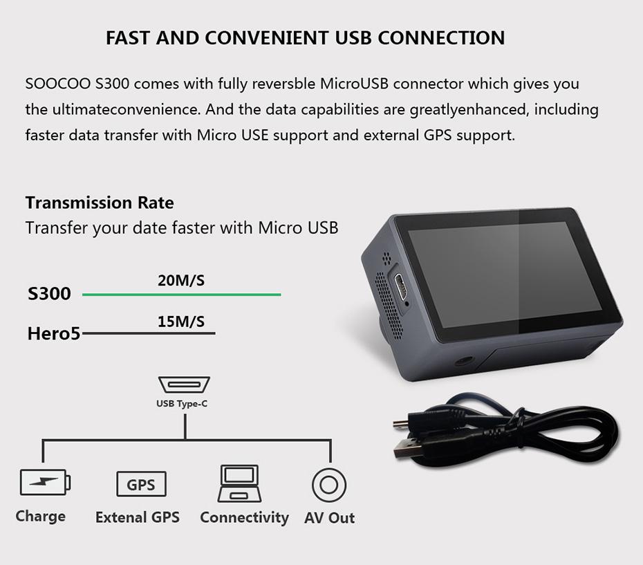 SOOCOO S300 4K 30FPS Sports Camera 2.35 Touchscreen Hi3559V100 IMX377 EIS Wifi External Mic GPS (17)