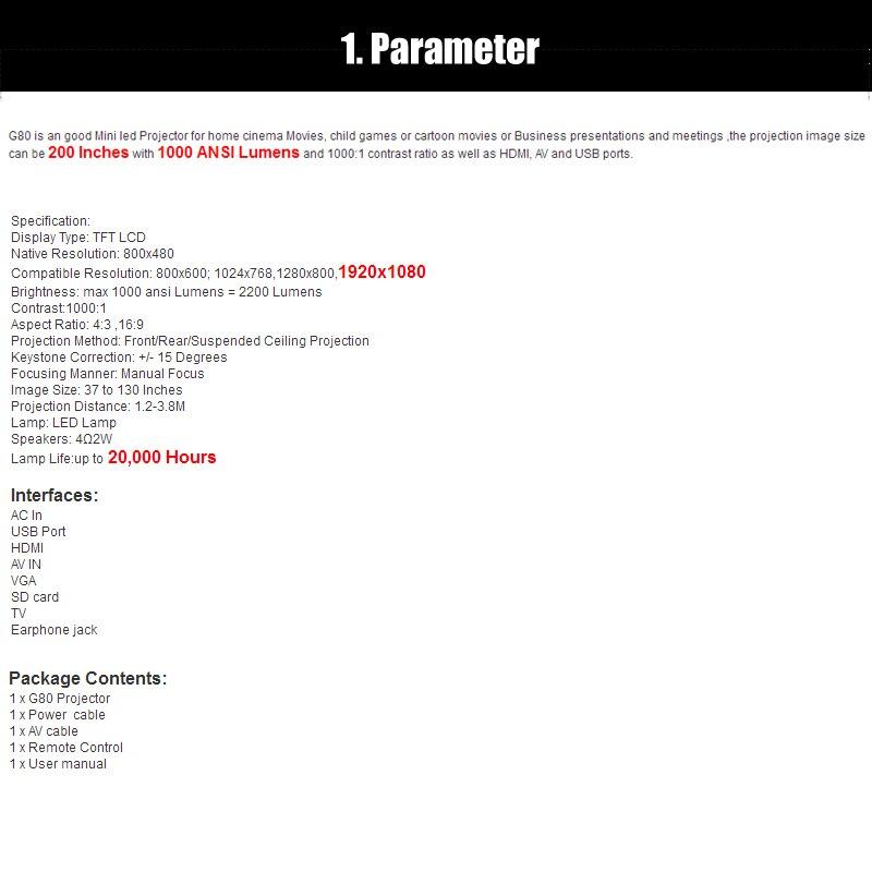 parameter G80