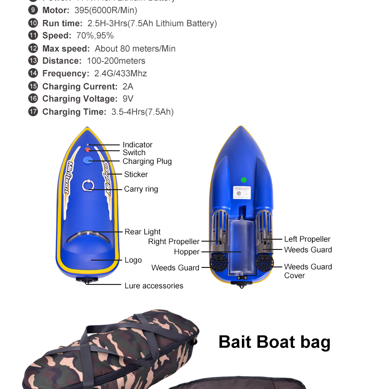 RC fishing bait boat (3)