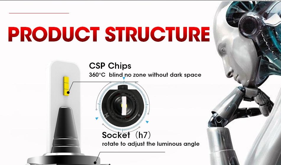 hlxg 2PCS 8000LM 40W Led H4 6000K bulbs CSP Chips  H7 Car Led H11 H8 9005 HB3 9006 HB4 12V 24V Auto headlights bulbs kit (9)