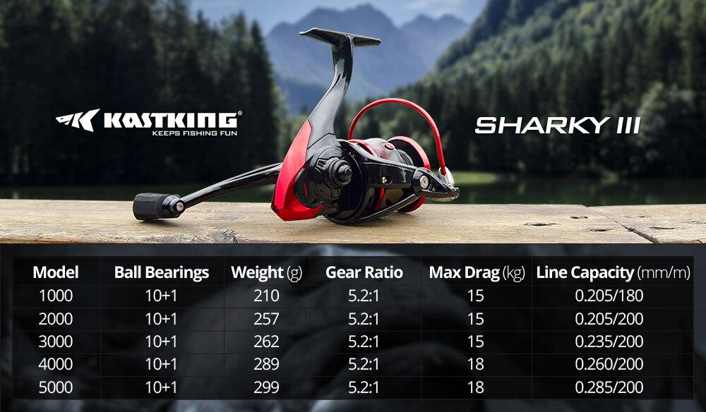 Sharky III SP Reel PC--Banner (1)