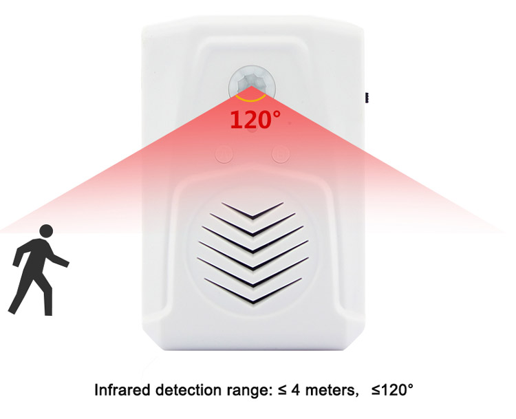 infrared detector