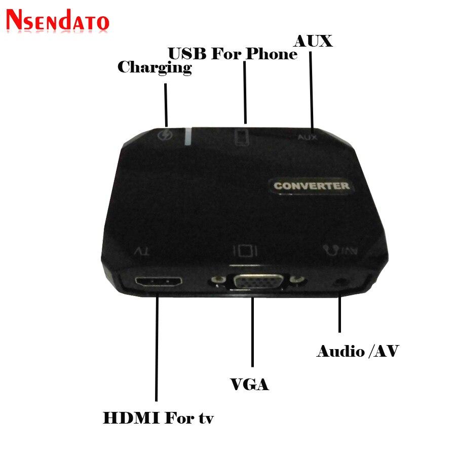 3 in 1 HDTV VGA AV AUX Converter (2)
