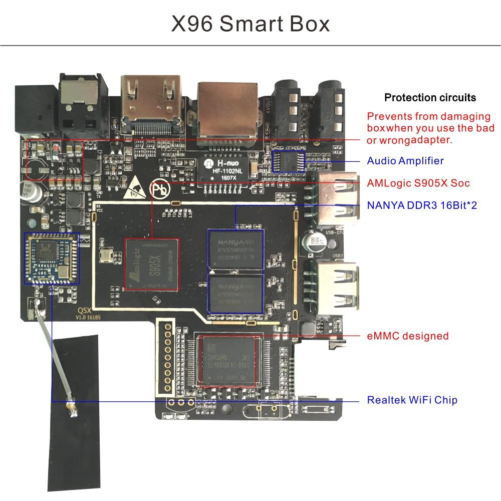X96_main board 1
