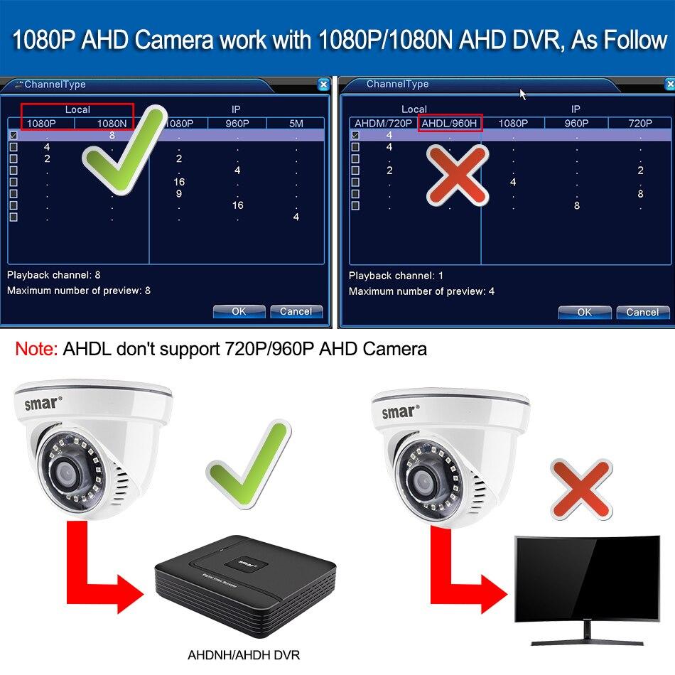 Smar HD 720P 1080P AHD Camera 2000TVL AHDM Camera 1MP2.0MP Indoor Security Dome Camera IR Cut Filter Plastic CCTV Home (2)