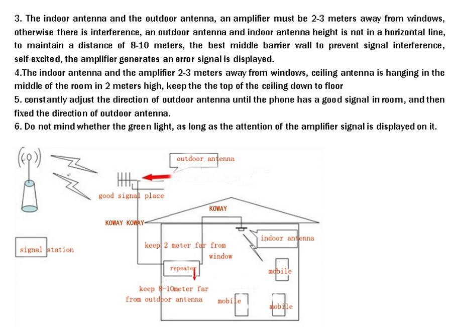 how to installation 03smLCD KOWAY