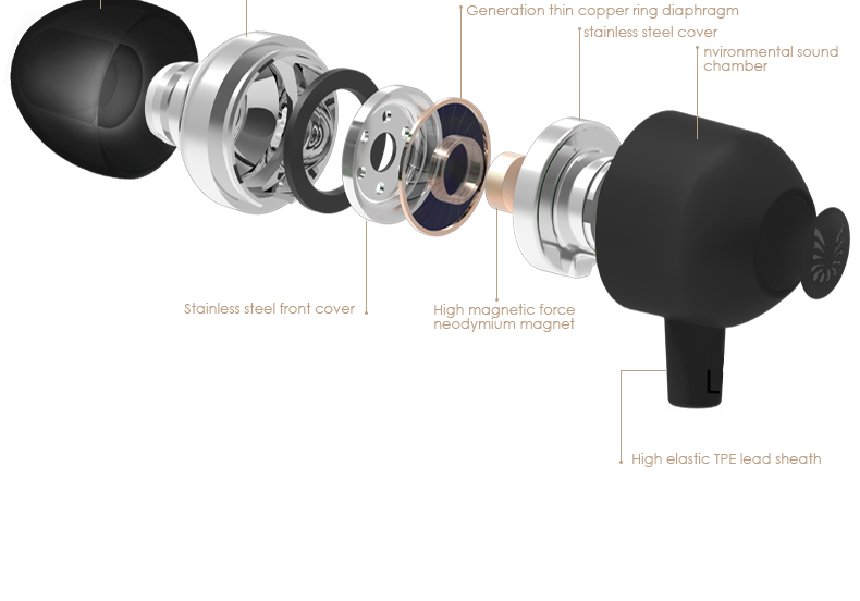 Original Uiisii U3 Earphone Super Bass Earbuds Noise Isolating Sport Wired Earphones with Mic For iphone, Xiaomi MP3,PC