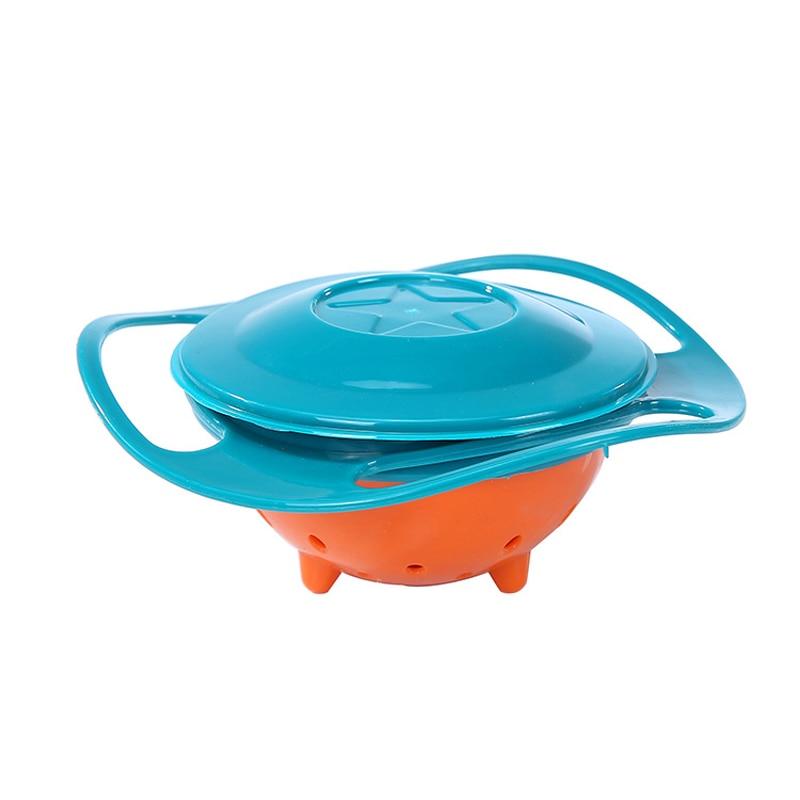 Universal Gyro Bowl _360_ _ - - 1 (2)