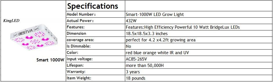 Acheter Smart 1000w Led Elevent La Lumiere Plein Spectre 3 Mode