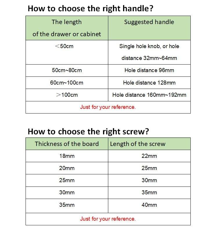 how to choose handle screw