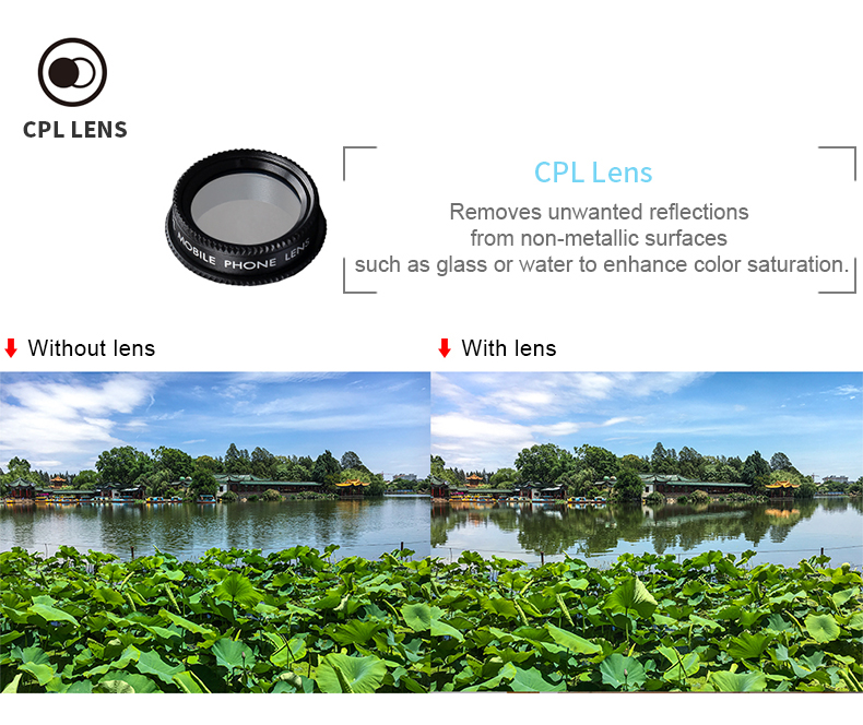 iphone lens kit KissiPhone