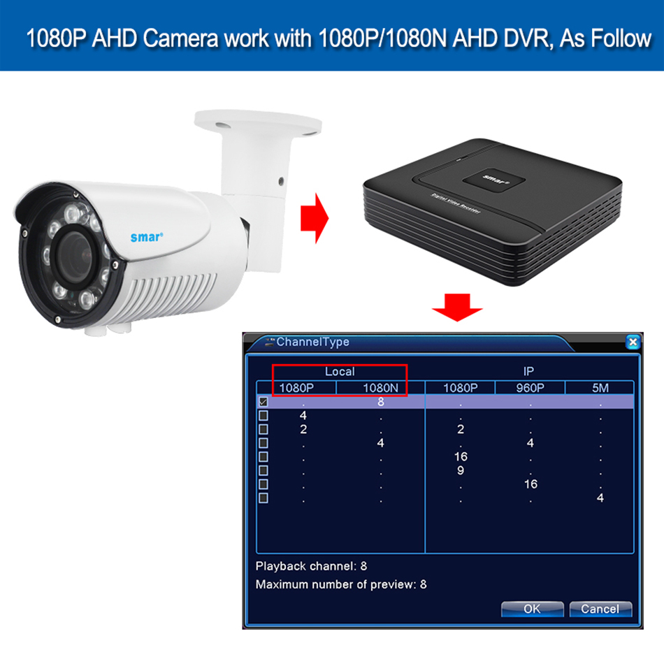 Smar SONY 1080P AHD Camera 12.8 inch SONY IMX323 3000TVL AHDH Full HD CCTV Surveillance Security Camera Outdoor IP67 Metal Case (4)