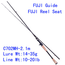 Tsurinoya PRO FLEX C702MH 2.1m MH Power Carbon Bait Casting Fishing Rod Fuji Guide Reel Seat Lure Rod Pesca Tackles Cork Handle(China)