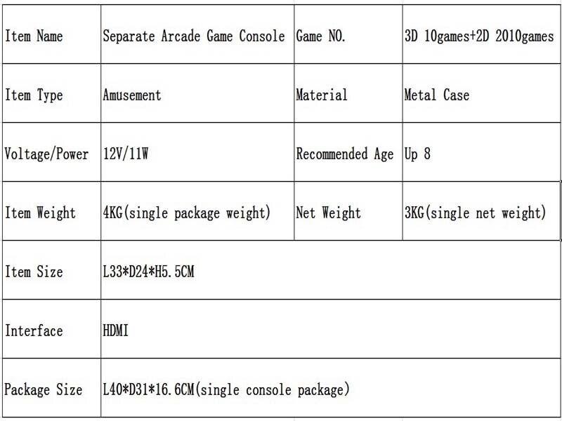 separate console parameter