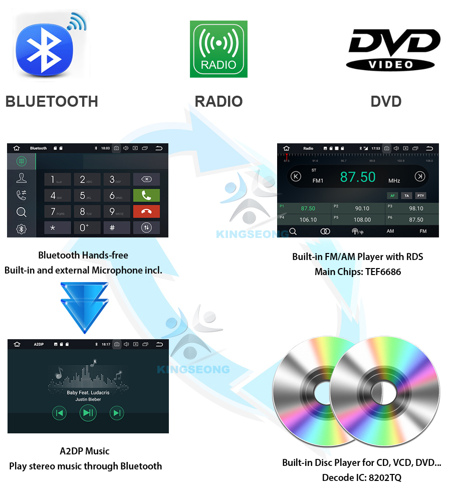 KSG460PB-E13-DVD-Radio-BT