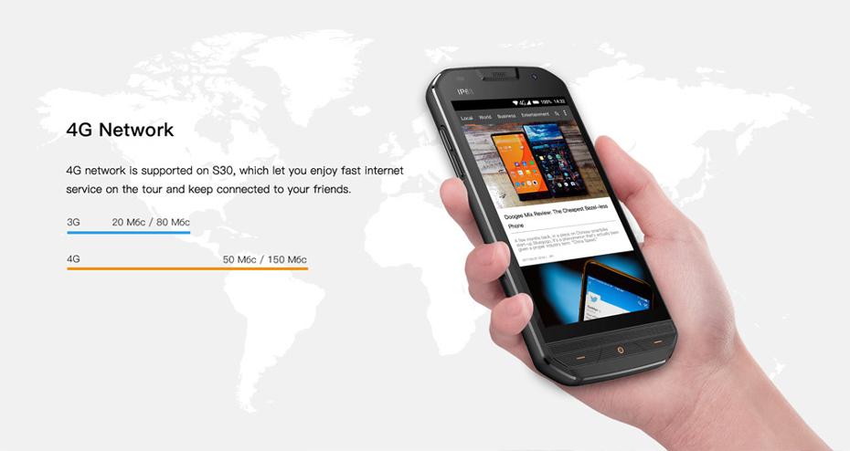 smartphone waterproof fingerprint (5)
