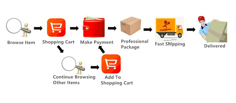 how to order_