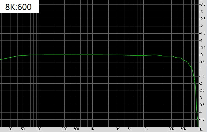 600 Ohm miniature Microphone Audio transformateur 1:1 Ratio