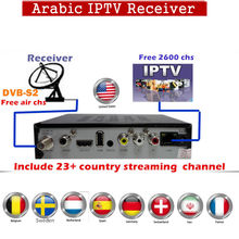 HAOSIHD iptv decoder,iptv france hd media player support 30 country 2600 plus live tv better than iptv box mag 254 free shipping(China)