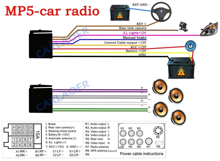 2 din car radio 25