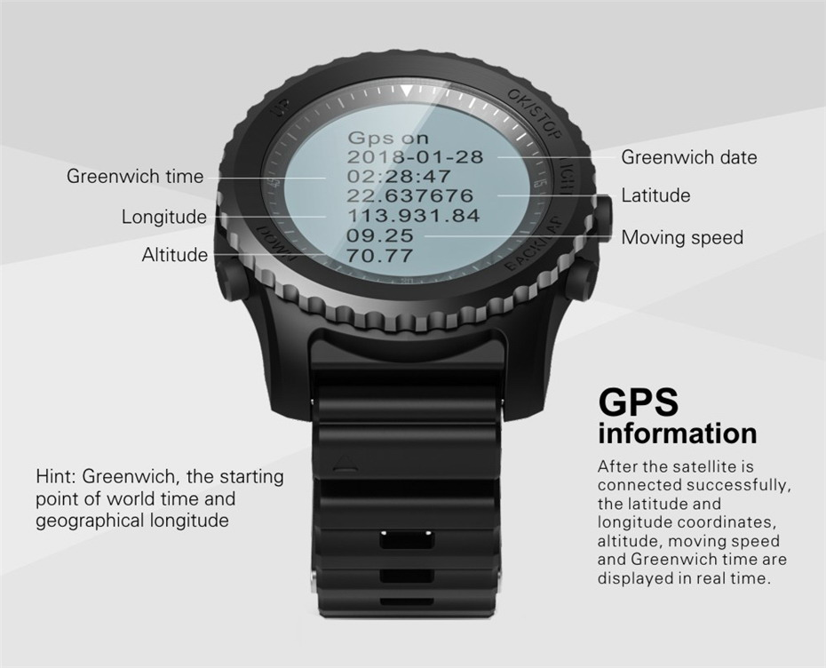 Makibes G07 GPS Smart Watch (3)
