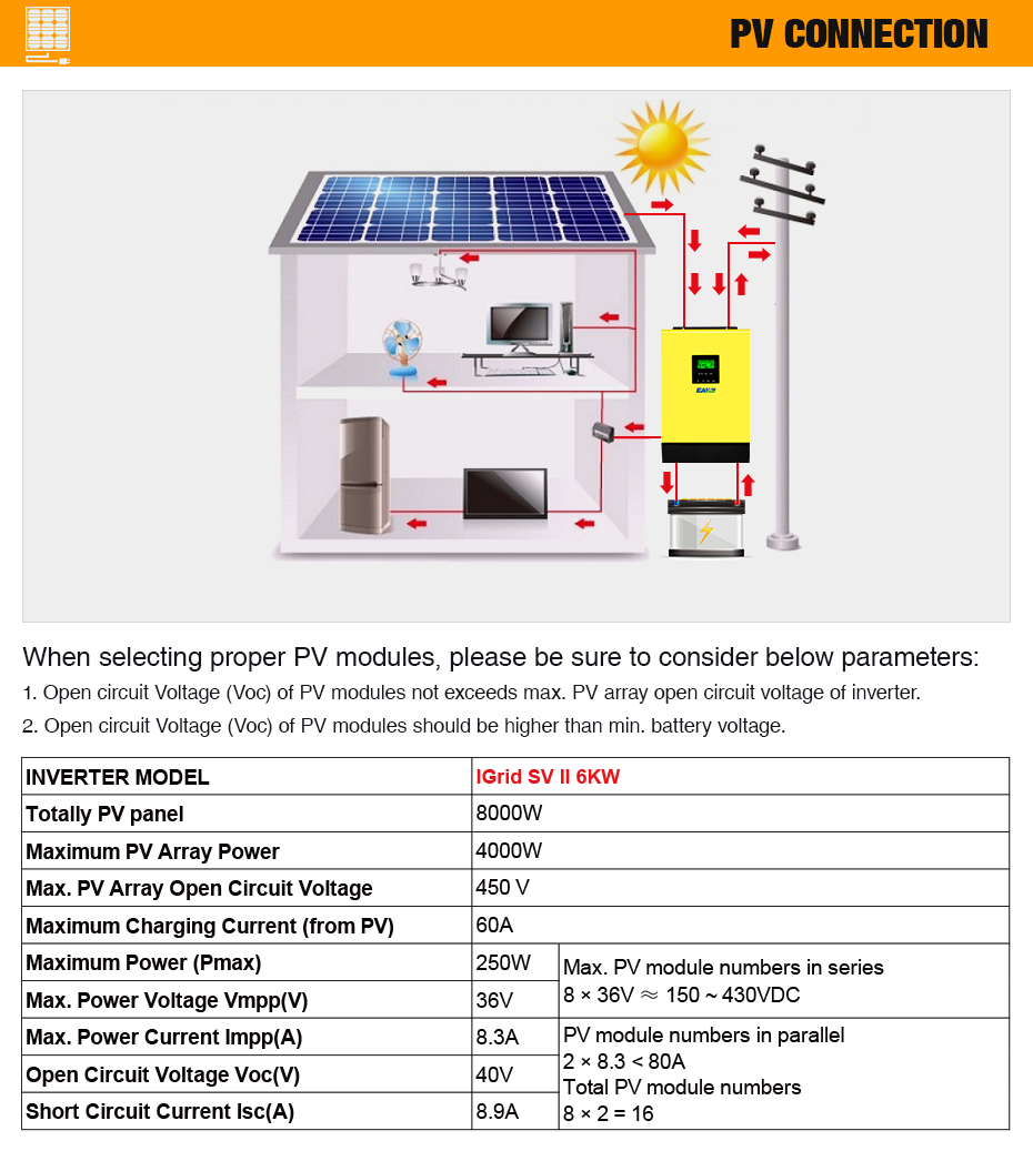 EASUN POWER  Hybrid Solar inverter 6000W 48V 220V 450Vdc PV Input 60A Grid Tied Inverter MPPT Solar Charger 60A Battery Charger04