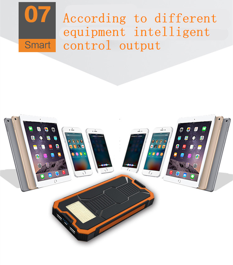 Power Bank 20000mAh-- YourSunEnergy.com