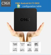 5pcs Android TV Box C96X Amlogic S905X Quad Core Android 6.0 1GB RAM 8GB NAND FLASH HDMI 2.0 WIFI 4K 1080P Set Top Box(China)