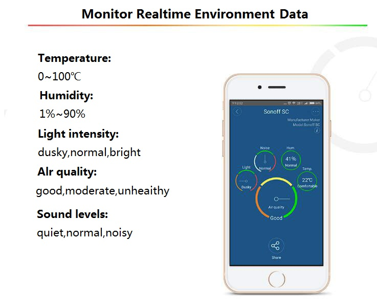 SC Smart Home Indoor WiFi Environmental Monitor Temperature, Humidity, Light Intensity, Air Quality Detect Automation