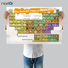 Frameless Canvas Painting Wall Picture The Periodic Table Of Nickelodeon Cartoon SpongeBob Poster Wall Art Painting Picture