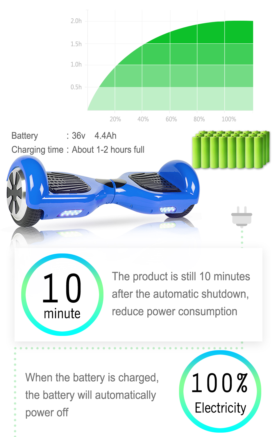Hoverboard 6.5 inch Electric Scooter Two Wheels Smart Self Balance Scooter Electric Skateboard for Adult/Kids Drifting oxboard