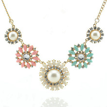 Fashion Imitation Gemstone Jewelry Big Created Pearl Necklaces Pendants Choker Collares for women Collier Femme